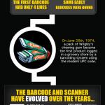 Čárový kód oslavil 60 let – infografika