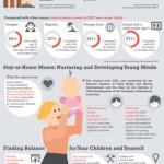 Vzdělání dětí v raném věku je důležité – infografika
