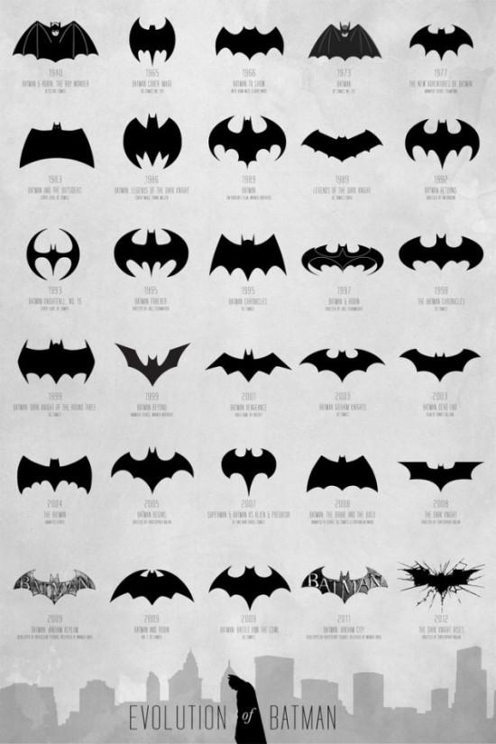 Evoluce loga Batman - infografika