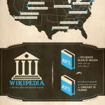 Jak internet změnil způsob výuky – infografika