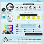 Minifigurky z LEGA – infografika