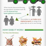 Paelo dieta aneb jezte jako jeskynní lidé – infografika