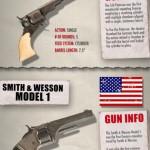 Evoluce pistolí – infografika