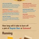 Pivo vs. Guiness – infografika