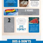 50 faux pas, kterým byste se měli rozhodně v zahraničí vyhnout – infografika