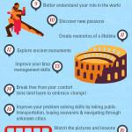 25 důvodů proč cestovat do zahraničí jako student – infografika