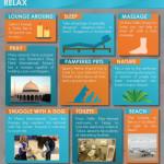 Co všechno se dá dělat, když uvíznete na letišti – infografika