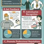 Jak být dobrým šéfem – infografika