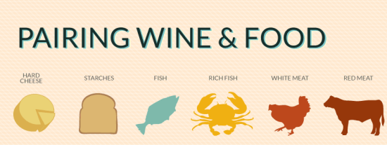 Pairing Wine and Food - náhled