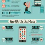 Bez čeho nemůžeme žít – infografika