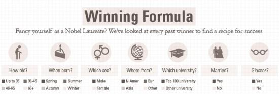 Winning Formula - náhled