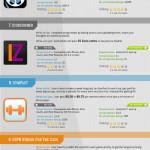 Aplikace, které platí vám – infografika