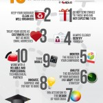 10 pravidel email marketingu – infografika