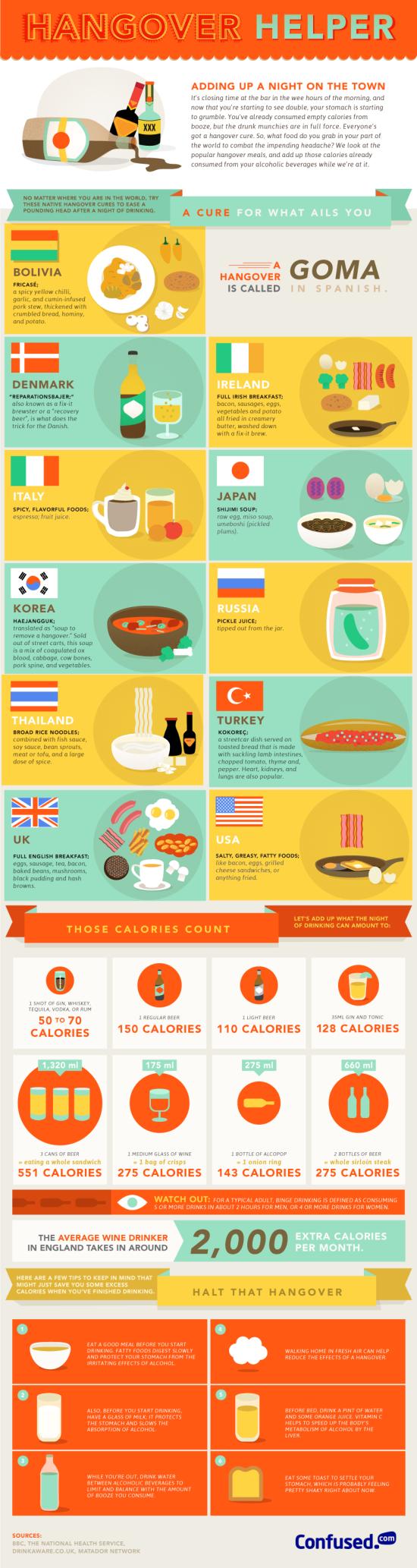 Jak na kocovinu - infografika