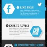 7 e-mail marketingových tipů pro rok 2014 – infografika