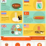 Jak na kocovinu – infografika
