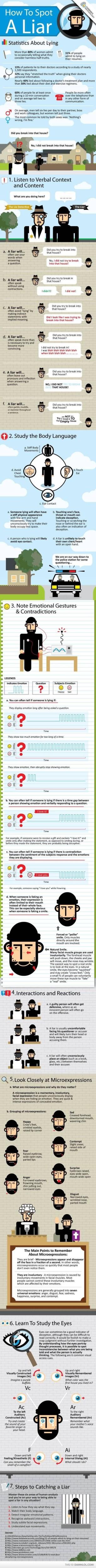 Jak rozpoznat lháře - infografika