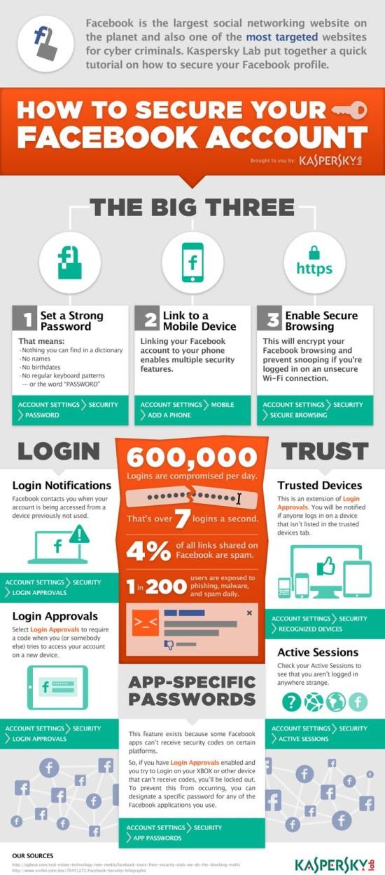 Jak si zabezpečit účet na Facebooku - infografika