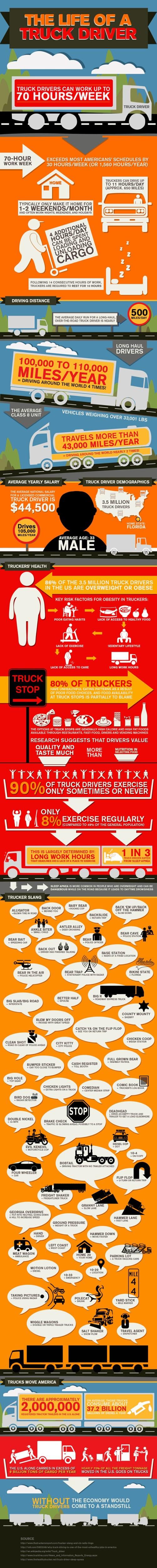 Zivot ridice kamionu - infografika