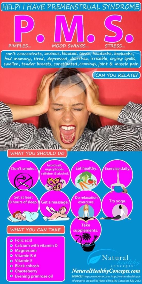 Jak zvladnout premenstruacni syndrom - infografika
