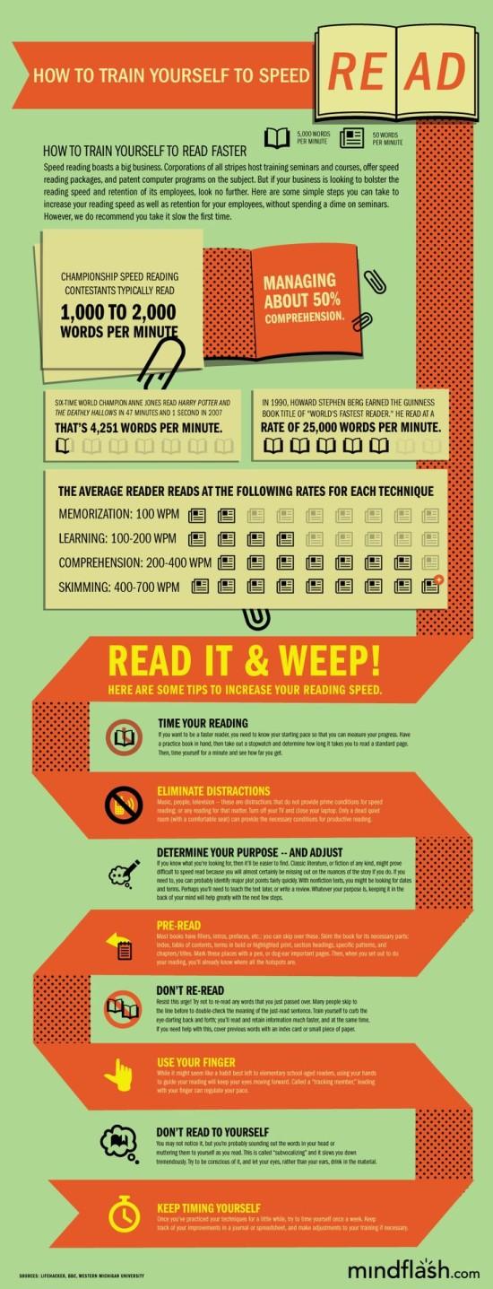 Jak se naucit rychle cist - infografika