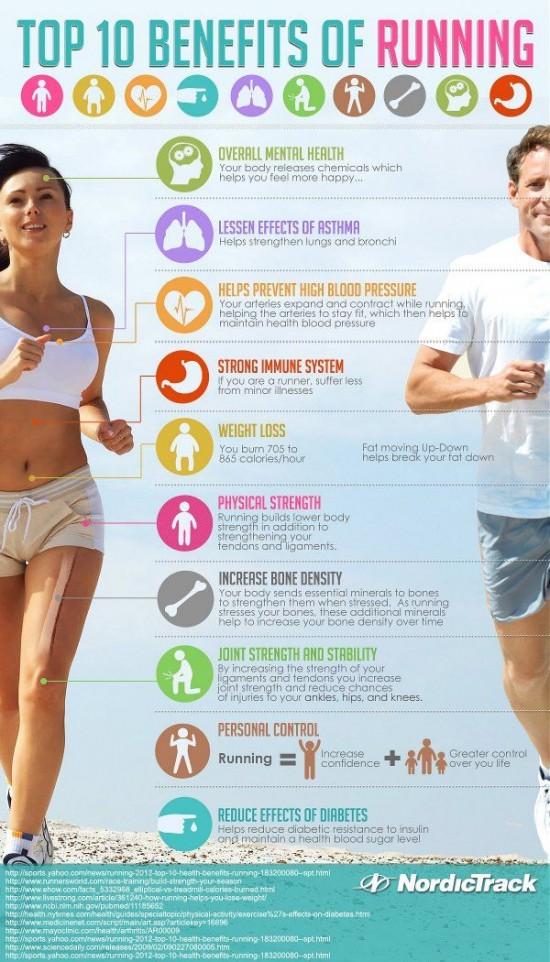 10 hlavnich vyhod behani - infografik