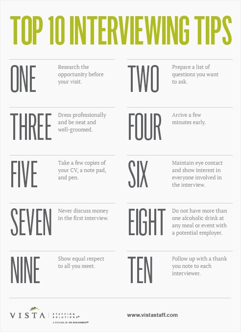 10 tipu, jak na pohovor - infografika