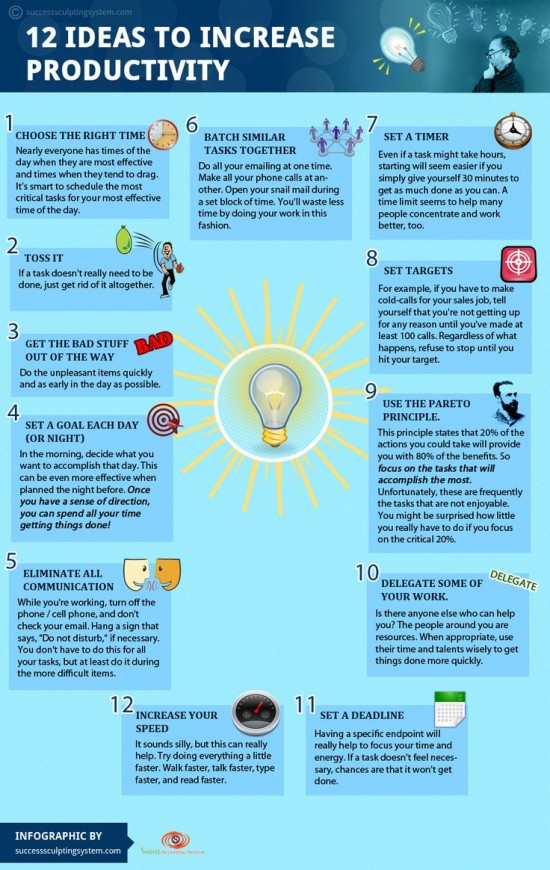 12 napadu, jak zvysit produktivitu - infografika