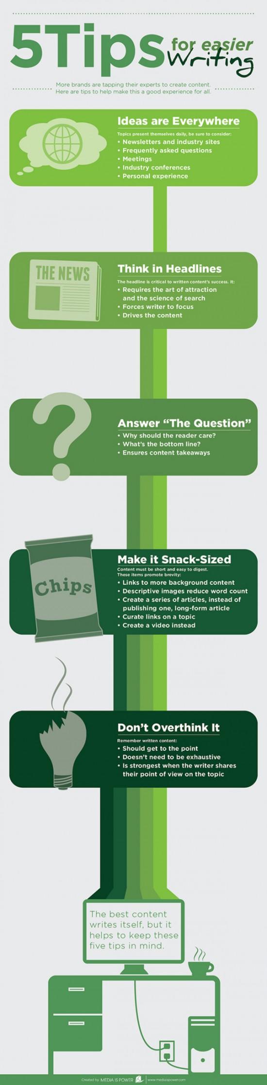 5 tipu pro jednodussi psani - infografika