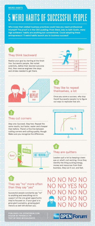 5 zvlastnich zvyku uspesnych lidi - infografika