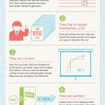 5 zvláštních zvyků úspěšných lidí – infografika