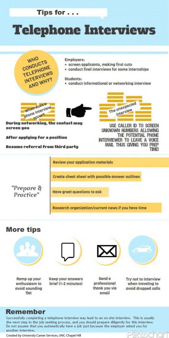 Jak na telefonni pohovory - infografika