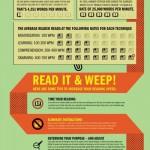 Jak se naučit číst rychle – infografika
