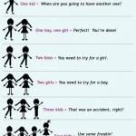 Kolik máte dětí vs. co si o vás myslí ostatní – infografika