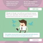Trendy obsahového marketingu 2014 – infografika