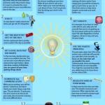12 nápadů na zvýšení produktivity – infografika