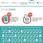 Vše, co potřebujete vědět o mobilních telefonech – infografika