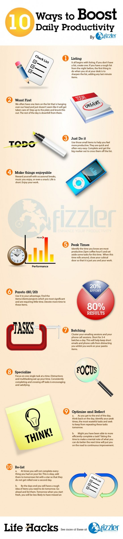 10 zpusobu, jak zvysit produktivitu - infografika