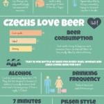 České pivo – infografika