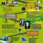 Co nás naučil Steve Jobs – infografika