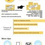 Jak na telefonní pohovory – infografika