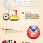 10 způsobů, jak zvýšit produktivitu – infografika