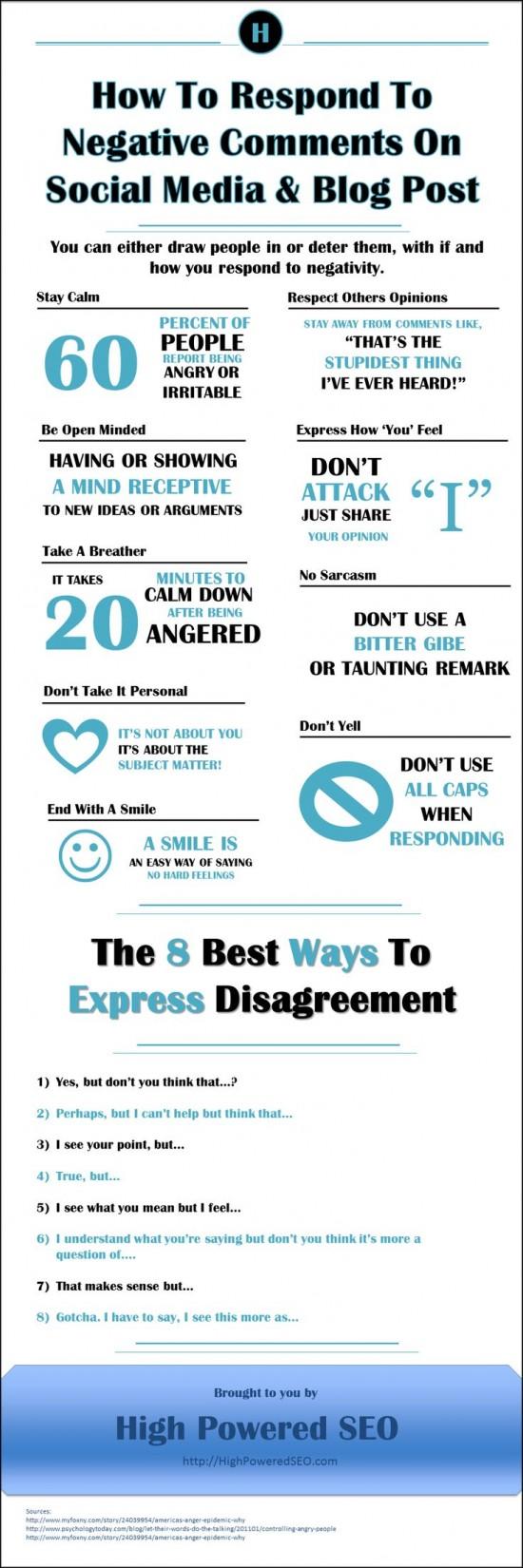 Jak odpovidat na negativni komentare - infografika