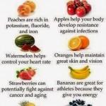 Proč jíst ovoce – infografika