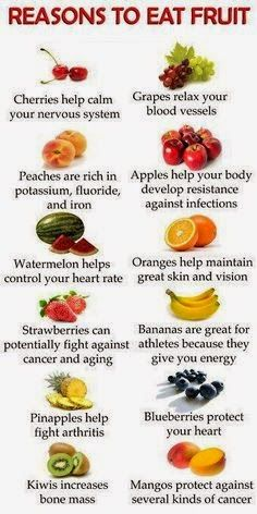 Proc jist ovoce - infografika