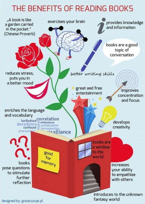 Vyhody cteni knih - infografika
