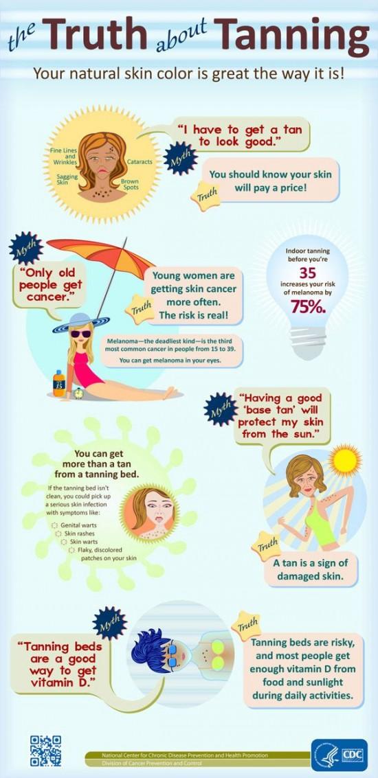 Pravda o opalovani - infografika