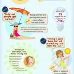 Pravda o opalování – infografika