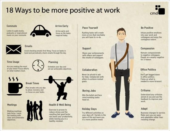 18 způsobů, jak být pozitivní v práci