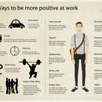18 způsobů, jak být pozitivní v práci – infografika